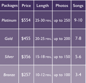video_prices